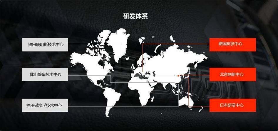 国际品质中国实力,拓陆者打造全流程质量管理矩阵